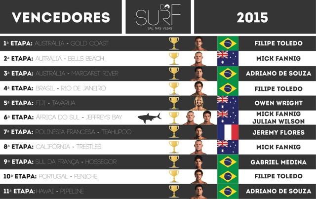 vencedores 2015.jpeg